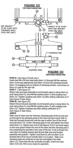 22 Best Chainsaw mill plans images in 2017 | Chainsaw mill