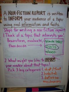 non fiction anchor charts- can make for bare book project 4th nine weeks- hang for each step as we go.