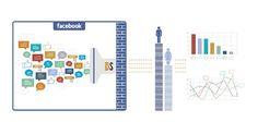 New advertising tool from Facebook Topic Data