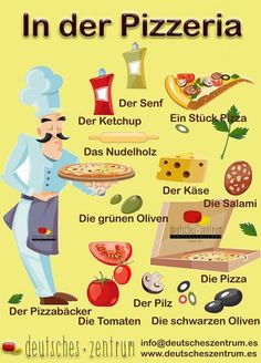 In der Pizzeria German Grammar, German Words, French Lessons, Spanish Lessons, German Resources, Deutsch Language, Study German, German Language Learning, English Language