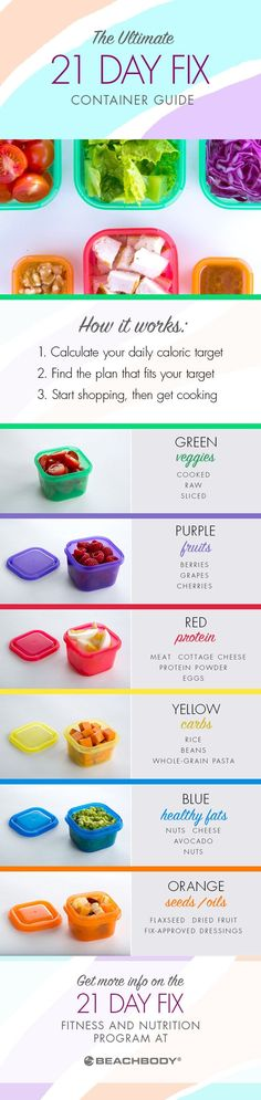The 21 Day Fix containers makes meal planning and portion control easy and intuitive. Each color-coded container corresponds to a type of food. If it fits in the container and it's on the approved food list, then boom, you're done. // 21 Day Fix // 21 Day Fix Extreme // 21DF // portion control // balance // healthy eating // meal planning // meal prep // Beachbody // http://BeachbodyBlog.com