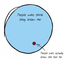 People who think they know me. People who actually know me.