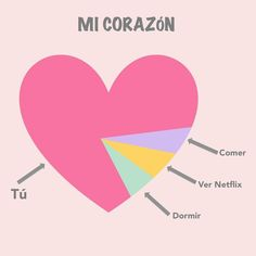 Love Only, Sad Love, Cute Love, Love You, Frases Instagram, Quotes En Espanol, Mr Wonderful, Spanish Quotes, My Crush