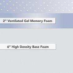 Classic Brands Cool Gel 8 Inch Gel Memory Foam Mattress, Twin Size // Buy It now http://bestmattressreview.us/product/classic-brands-cool-gel-8-inch-gel-memory-foam-mattress-twin-size/