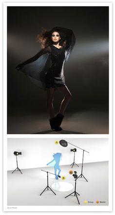 Schemi fotografici di luce