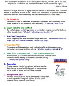 a discussion on solving personal and professional problems in the 7 habits of highly effective peopl The 7 habits of highly effective people  of helping people solve personal and professional problems, exploring the question of whether the 7 habits are still.
