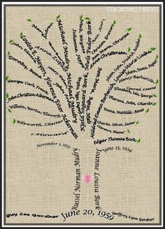 from GARDNERS 2 BERGERS: ✥ Family Tree Word Art {Tutorial} ✥