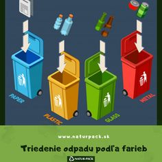 Buy Waste Management Isometric Concept by macrovector on GraphicRiver. Waste management isometric concept with different colored recycle bins for garbage separation vector illustration. Waste Management Recycling, Recycling Bins, Garbage Recycling, Waste Segregation, Garbage Waste, Solid Waste, Solar Energy Panels, Waste Disposal, Creative Flyers