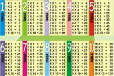 tablas-de-multiplicar-del-1-al-10-tablas.jpg (1600×1071)