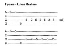 Ukulele Tabs Songs, Ukulele Fingerpicking Songs, Ukulele Songs Beginner, Guitar Tabs And Chords, Uke Tabs, Guitar Songs, Ukulele Songs, Piano Teaching, Good Music