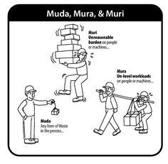 Muda-Mura-Muri.jpg 1,532×1,505 pixels