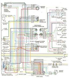 chevy c wiring diagram chevy truck wiring diagram  64 chevy c10 wiring diagram 64 wiring page2 jpg