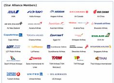 The Points Guy's Consolidated list of Airline Partners that are bookable online. @Melissa Squires Foster