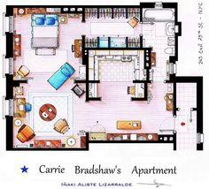 Skiss över Carrie Bradshaws lägenhet. Där hade jag kunnat tänka mig att bo om jag var ensam.