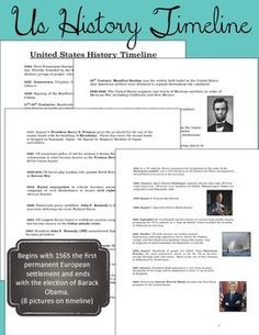 It's just an image of Fan United States History Timeline Printable