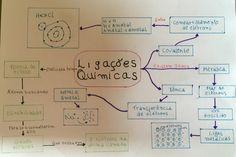 Mapa Mental: Ligacoes Quimicas