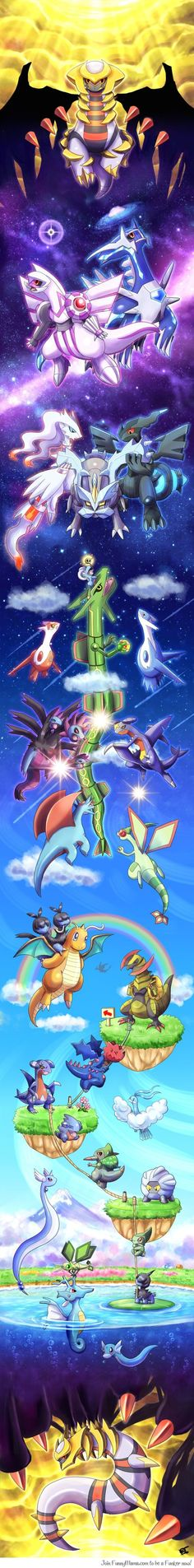 The Wonderful World of Dragon Pokemon