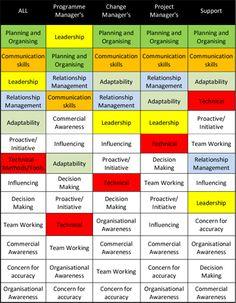Competencies.jpg (368×474)