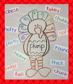A Plump and Perky Turkey - synonyms or shades of meaning chart