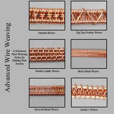 New Tutorial - Advanced Wire Weaving by Gailavira