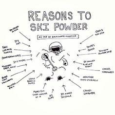Reasons to Ski Powder  ( Backcountry Magazine)