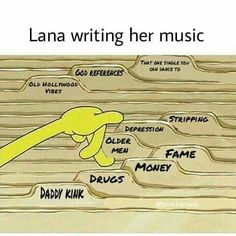 18 Jokes About Lana Del Rey That Are Funny And Also Very True 18 Witze über Lana Del Rey, die lustig und auch sehr wahr sind Lana Lana Del Rey Memes, Lana Del Rey Lyrics, Lana Del Ray, Lana Del Rey Playlist, Lana Rey, Dankest Memes, Funny Memes, Jokes, Hilarious