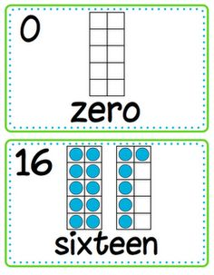 Numbers, number words and pictures