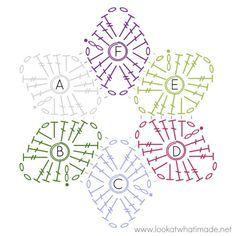 New Ideas Crochet Mandala Flower Doily Patterns Crochet Doily Diagram, Crochet Triangle, Granny Square Crochet Pattern, Crochet Mandala, Crochet Chart, Crochet Squares, Crochet Motif, Crochet Doilies, Crochet Flowers
