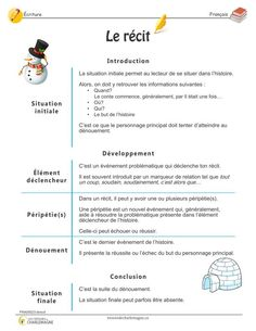 10 School Education And Science Geography Ideas French Teacher, Teaching French, Writing Tips, Writing Prompts, Education In Germany, French Adjectives, French Flashcards, French Education, French Grammar
