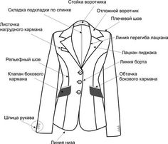 Flat Drawings, Flat Sketches, Blazer Vest, Blazer Outfits, Coat Patterns, Dress Patterns, Suits For Women, Jackets For Women, Fashion Vocabulary