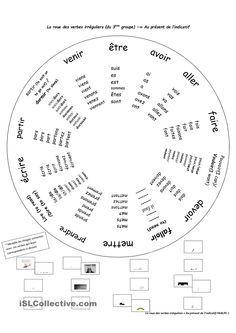 La roue des verbes du troisième groupe - au Présent de lindicatif
