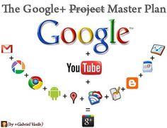 Yleistä Google+:sta ja asenteista