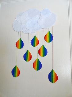 Everyone knows that March is the month that we celebrate St. Patrick's Day. For kids that means leprechaun traps, pots of gold and plenty of rainbows! To celebrate not only that green tinted holiday but also the coming of spring, we are going to make some rainbow raindrops to hang on the wall! For this …