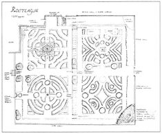 A plan of the parterres in the French Garden