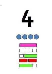 números-y-regletas-4 Montessori Math, Preschool Math, Teaching Math, Math Activities, Numicon, Math Crafts, Numeracy, Teaching Materials, Homeschool