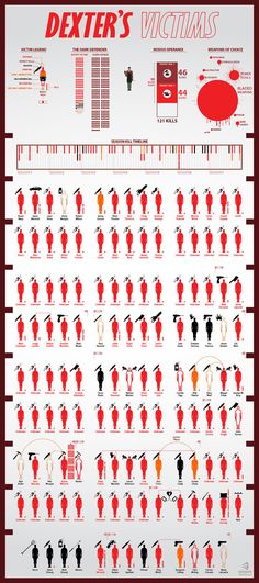 Dexter's Victims via Etsy