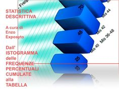 STATISTICA DESCRITTIVA - Dall'ISTOGRAMMA alla TABELLA-CASO 6a - ISTOG…