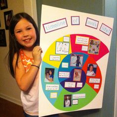 "Ava's super creative ""timeline of her life"" we created for her school project :)"