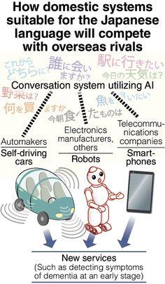 Japanese language AI