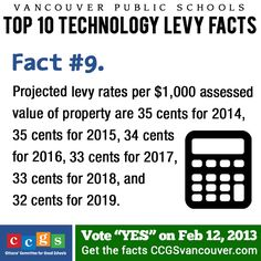 Vancouver Public Schools Technology Levy Fact #9. Projected levy rates per 1,000 dollars assessed value of property are 35 cents for 2014, 35 cents for 2015, 34 cents for 2016, 33 cents for 2017, 33 cents for 2018, and 32 cents for 2019. http://ccgsvancouver.com