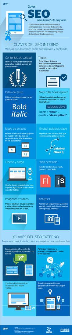 Claves SEO para tu web de empresa #infografia #infographic #seo Por: http://www.bbvaopen4u.com