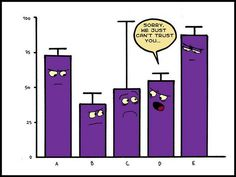 Science humor: error bars. I know I'm a scientist because that made me laugh way harder than it probably should
