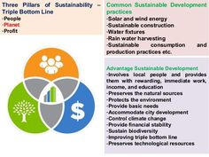 Corporate social responsibility is smart business
