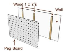Garage in front of golf cart bay Peg board trimmed out  8 feet wide by 5 feet Put spacers In walls for hooks