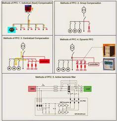 Plc control panel wiring diagram on plc panel wiring diagram vikas mtodos para la correccin del factor de potencia asfbconference2016 Gallery