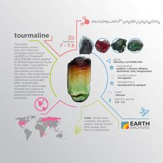 All tourmaline gems display pleochroism meaning their color changes when viewed…
