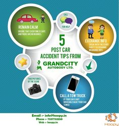 ‪#‎Post‬ ‪#‎Car‬ ‪#‎Accident‬ ‪#‎Tips‬ Find More :- http://www.hoopy.in/ Call at :- 7337733550