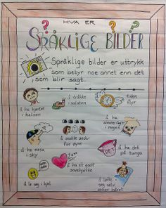 PY 4&5 Uke 17: Vi introduserte språklige bilder og uttrykk denne uken. Her er noen av uttrykkene vi fant sammen:) Teaching Methods, School Subjects, Parts Of Speech, Too Cool For School, Sleepover, Grammar, Norway, Diy And Crafts, Kindergarten