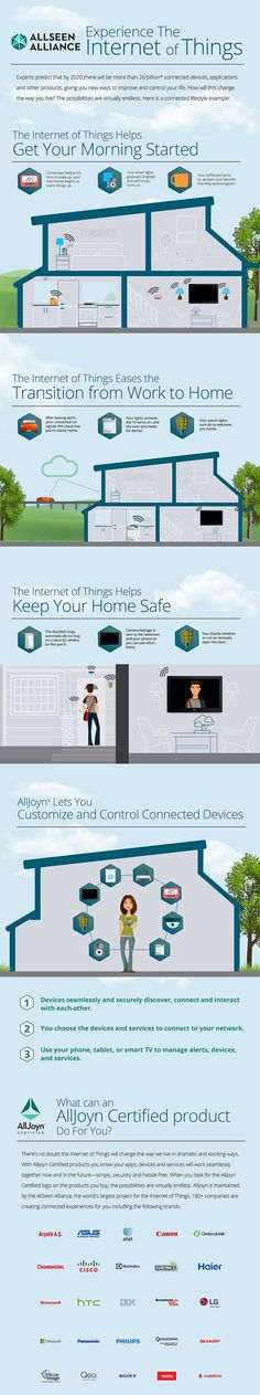 Experience the Internet of Things