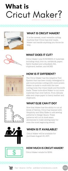 What is Cricut Maker Infographic